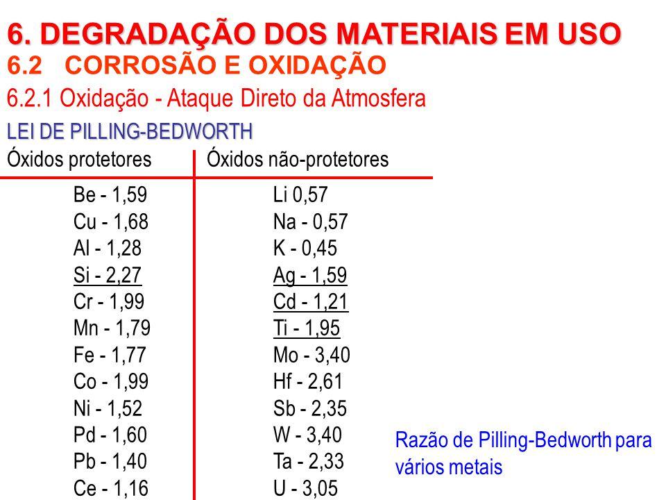 6.2 CORROSÃO E OXIDAÇÃO LEI DE PILLING-BEDWORTH 6. DEGRADAÇÃO DOS MATERIAIS EM USO 6.2.1 Oxidação - Ataque Direto da Atmosfera Óxidos protetoresÓxidos