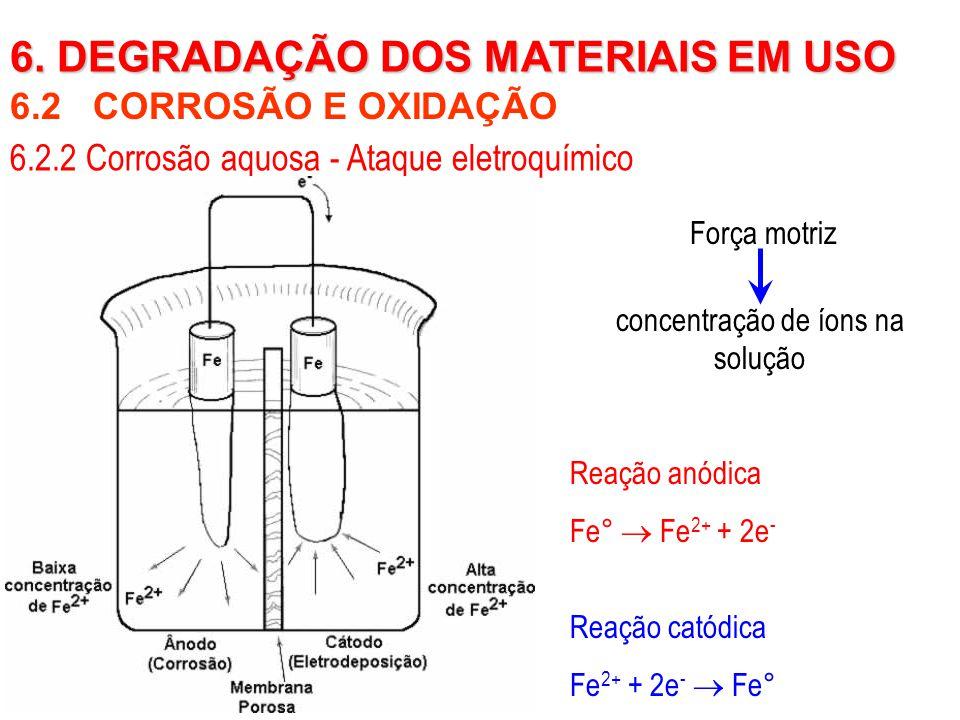 6.2 CORROSÃO E OXIDAÇÃO 6. DEGRADAÇÃO DOS MATERIAIS EM USO 6.2.2 Corrosão aquosa - Ataque eletroquímico Força motriz concentração de íons na solução R