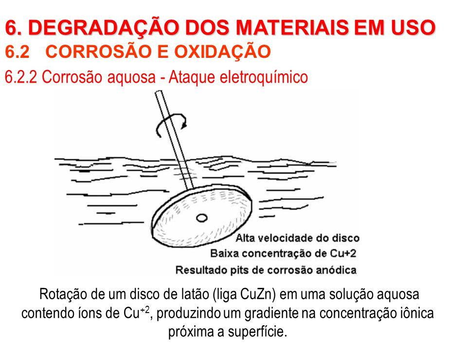6.2 CORROSÃO E OXIDAÇÃO 6. DEGRADAÇÃO DOS MATERIAIS EM USO 6.2.2 Corrosão aquosa - Ataque eletroquímico Rotação de um disco de latão (liga CuZn) em um