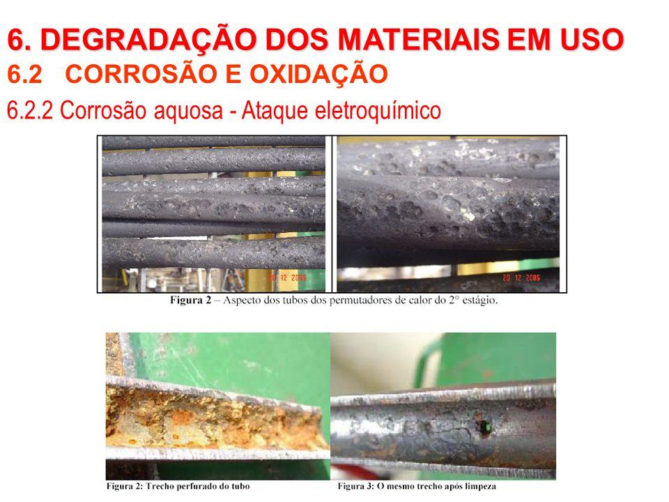 6.2 CORROSÃO E OXIDAÇÃO 6. DEGRADAÇÃO DOS MATERIAIS EM USO 6.2.2 Corrosão aquosa - Ataque eletroquímico