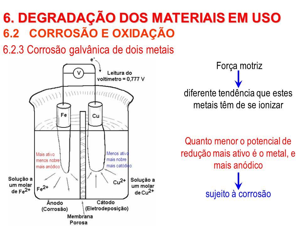 6.2 CORROSÃO E OXIDAÇÃO 6. DEGRADAÇÃO DOS MATERIAIS EM USO 6.2.3 Corrosão galvânica de dois metais Força motriz diferente tendência que estes metais t