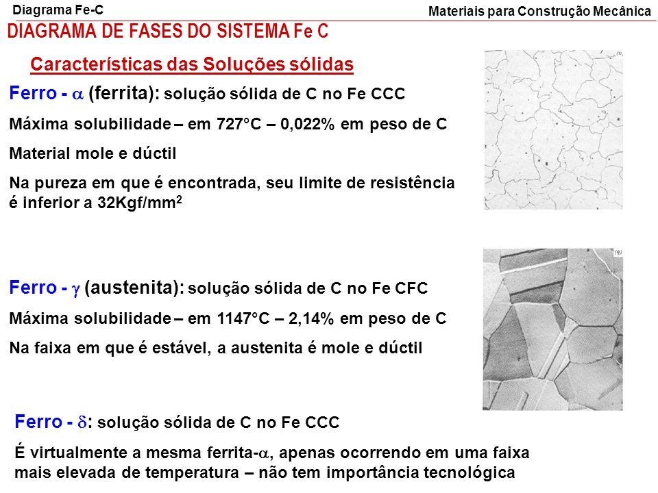 DIAGRAMA DE FASES DO SISTEMA Fe C Ferro -  : solução sólida de C no Fe CCC É virtualmente a mesma ferrita- , apenas ocorrendo em uma faixa mais elev