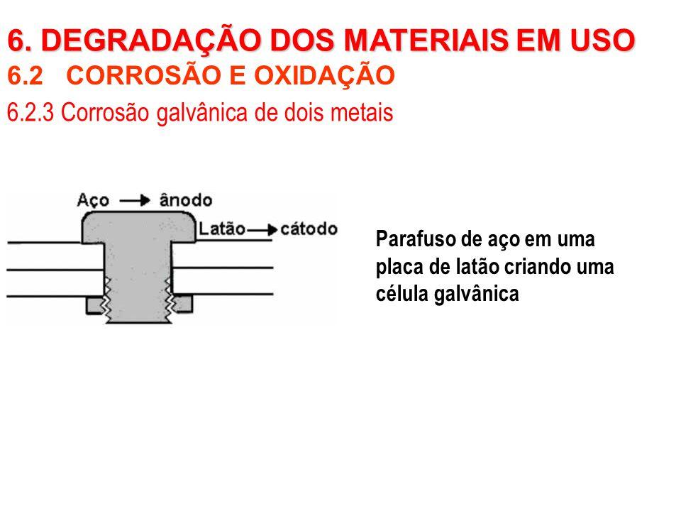 6.2 CORROSÃO E OXIDAÇÃO 6. DEGRADAÇÃO DOS MATERIAIS EM USO 6.2.3 Corrosão galvânica de dois metais Parafuso de aço em uma placa de latão criando uma c