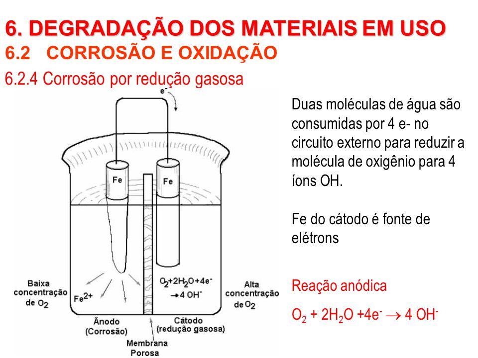 6.2 CORROSÃO E OXIDAÇÃO 6. DEGRADAÇÃO DOS MATERIAIS EM USO 6.2.4 Corrosão por redução gasosa Duas moléculas de água são consumidas por 4 e- no circuit