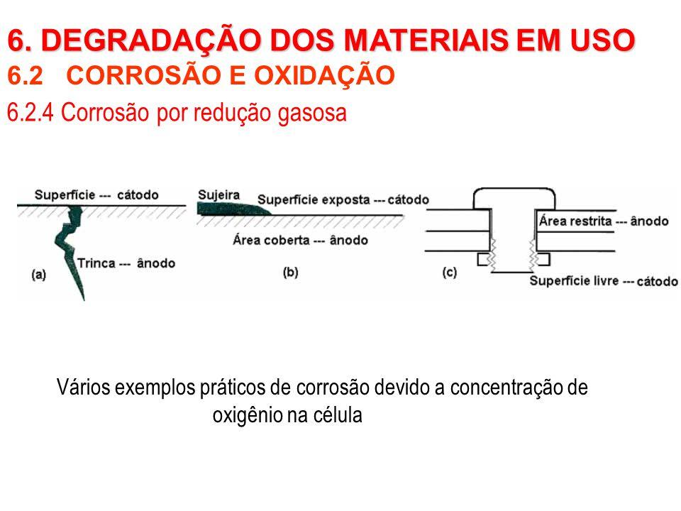 6.2 CORROSÃO E OXIDAÇÃO 6. DEGRADAÇÃO DOS MATERIAIS EM USO 6.2.4 Corrosão por redução gasosa Vários exemplos práticos de corrosão devido a concentraçã