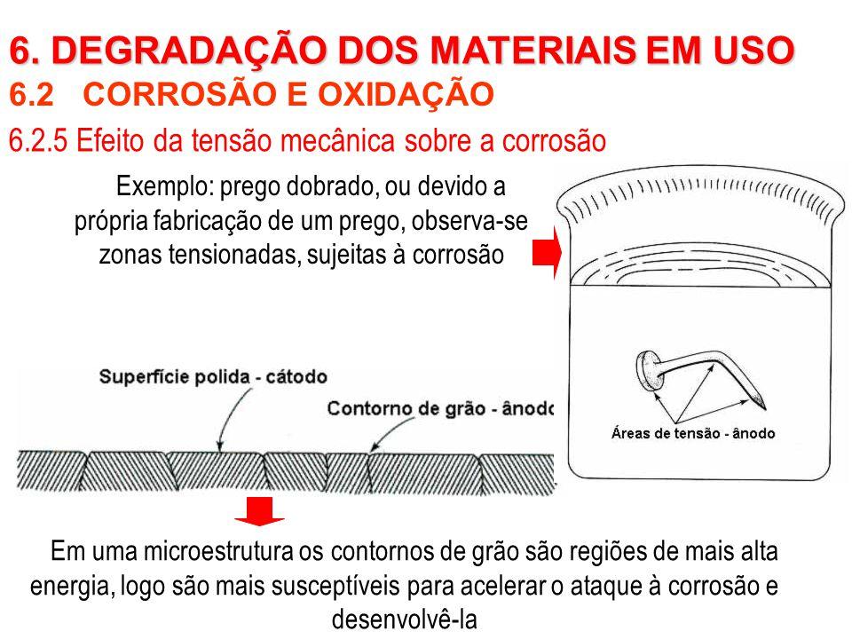 6.2 CORROSÃO E OXIDAÇÃO 6. DEGRADAÇÃO DOS MATERIAIS EM USO 6.2.5 Efeito da tensão mecânica sobre a corrosão Exemplo: prego dobrado, ou devido a própri