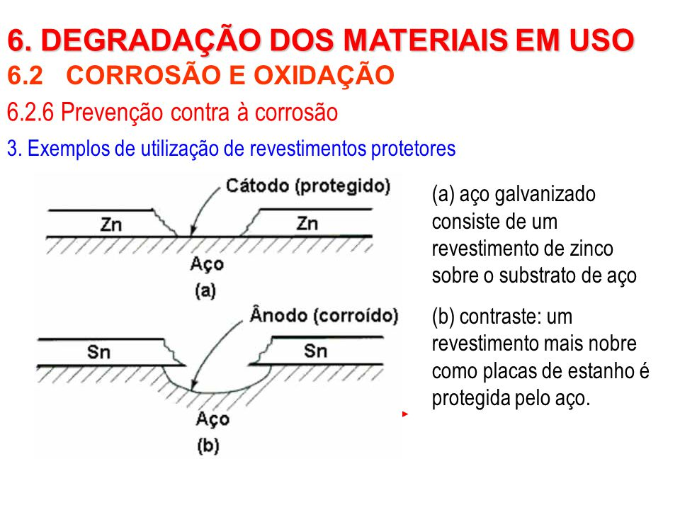 6.2 CORROSÃO E OXIDAÇÃO 6. DEGRADAÇÃO DOS MATERIAIS EM USO 6.2.6 Prevenção contra à corrosão 3. Exemplos de utilização de revestimentos protetores (a)