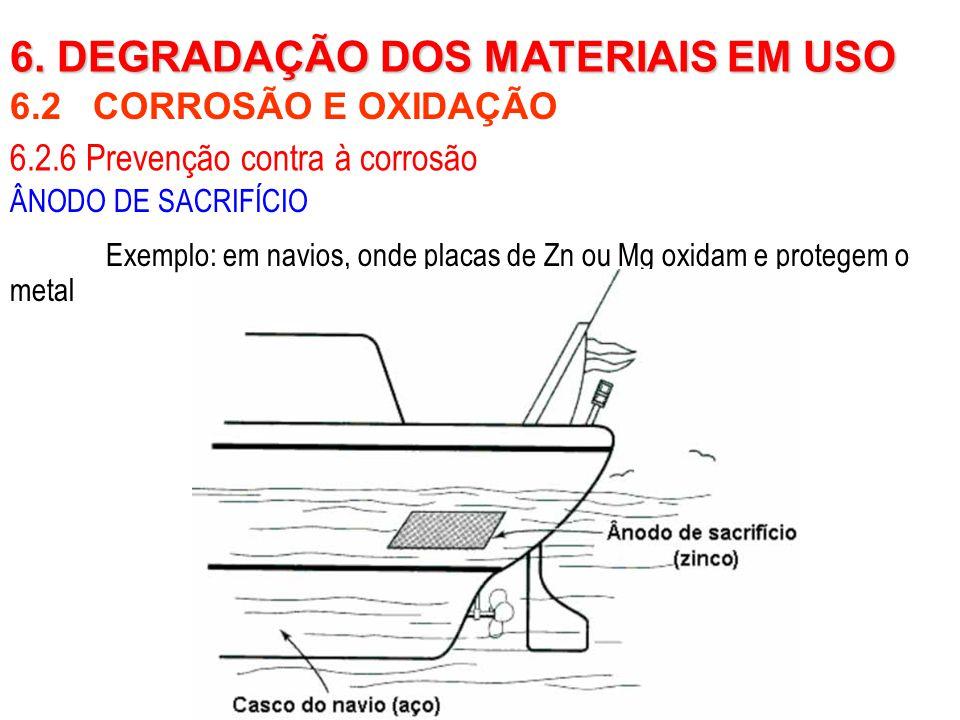 6.2 CORROSÃO E OXIDAÇÃO 6. DEGRADAÇÃO DOS MATERIAIS EM USO 6.2.6 Prevenção contra à corrosão ÂNODO DE SACRIFÍCIO Exemplo: em navios, onde placas de Zn