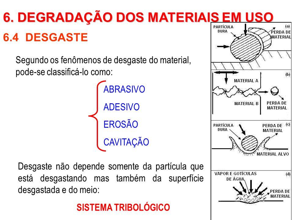 Segundo os fenômenos de desgaste do material, pode-se classificá-lo como: ABRASIVO ADESIVO EROSÃO CAVITAÇÃO 6.4 DESGASTE 6. DEGRADAÇÃO DOS MATERIAIS E