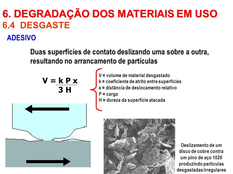 ADESIVO Duas superfícies de contato deslizando uma sobre a outra, resultando no arrancamento de partículas V = k P x 3 H V = volume de material desgas