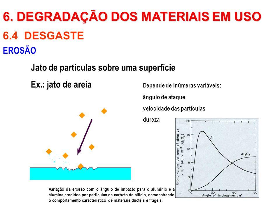 EROSÃO Jato de partículas sobre uma superfície Ex.: jato de areia Depende de inúmeras variáveis: ângulo de ataque velocidade das partículas dureza 6.4