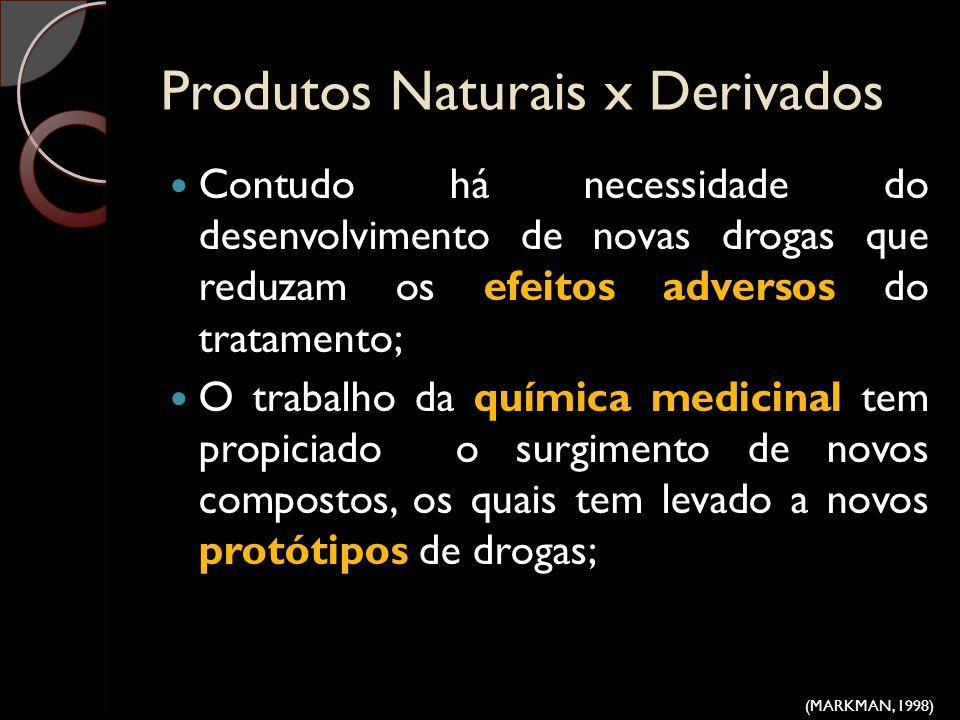 Produtos Naturais x Derivados Contudo há necessidade do desenvolvimento de novas drogas que reduzam os efeitos adversos do tratamento; O trabalho da q