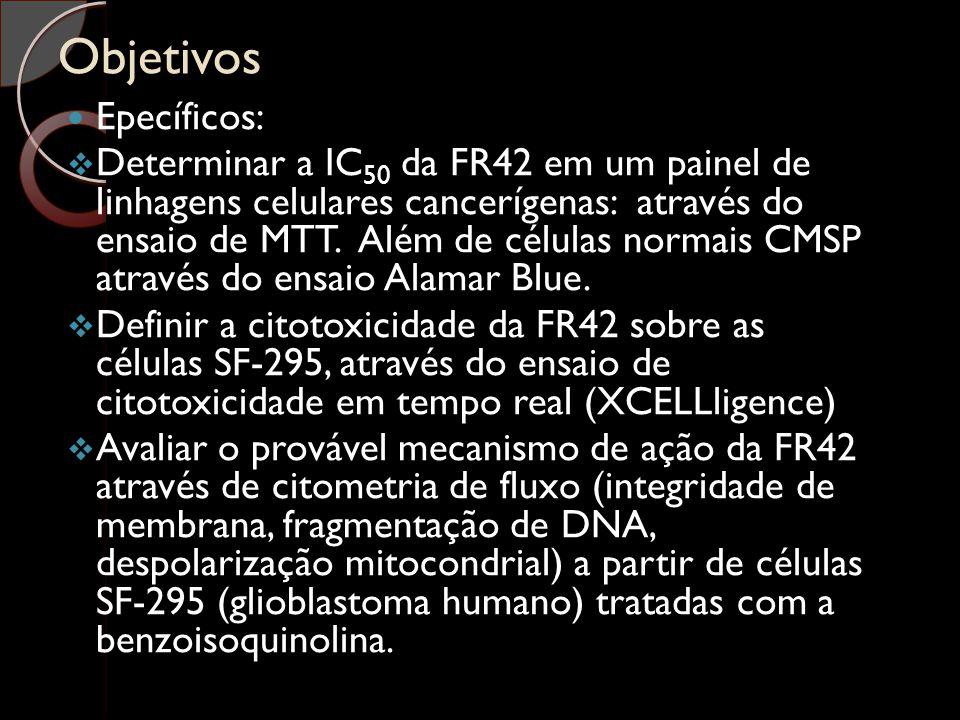 Objetivos Epecíficos:  Determinar a IC 50 da FR42 em um painel de linhagens celulares cancerígenas: através do ensaio de MTT. Além de células normais