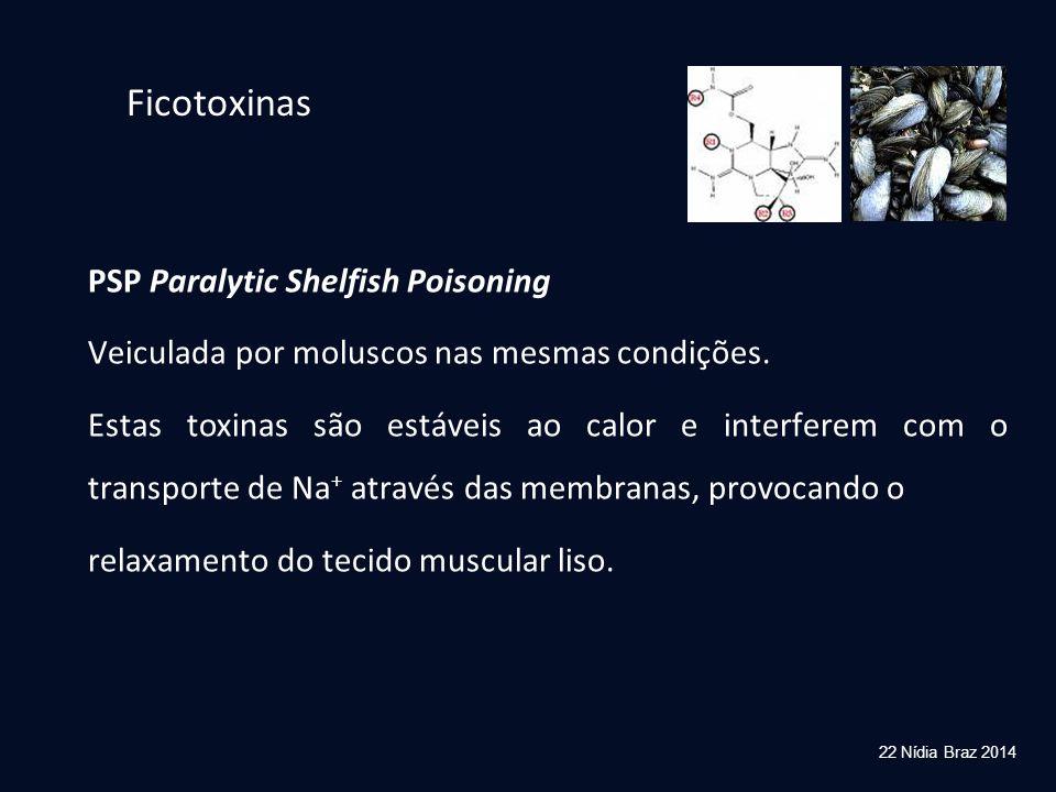 PSP Paralytic Shelfish Poisoning Veiculada por moluscos nas mesmas condições. Estas toxinas são estáveis ao calor e interferem com o transporte de Na