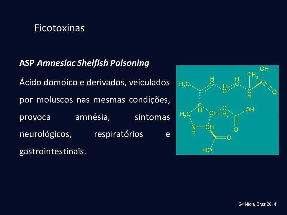 ASP Amnesiac Shelfish Poisoning Ácido domóico e derivados, veiculados por moluscos nas mesmas condições, provoca amnésia, sintomas neurológicos, respi