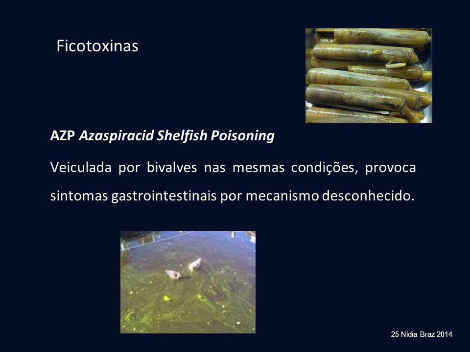 AZP Azaspiracid Shelfish Poisoning Veiculada por bivalves nas mesmas condições, provoca sintomas gastrointestinais por mecanismo desconhecido. Ficotox