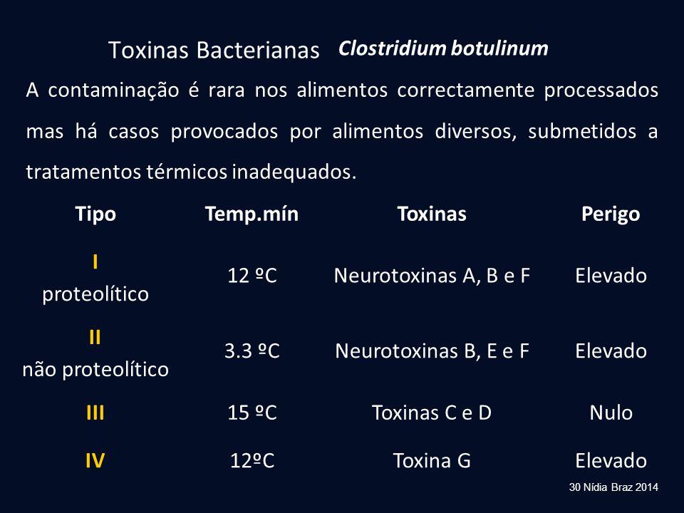 30 Nídia Braz 2014 TipoTemp.mínToxinasPerigo I proteolítico 12 ºCNeurotoxinas A, B e FElevado II não proteolítico 3.3 ºCNeurotoxinas B, E e FElevado I