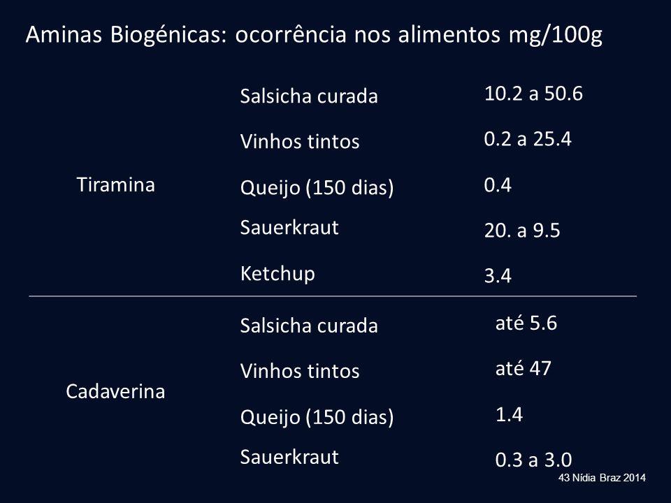 43 Nídia Braz 2014 Aminas Biogénicas: ocorrência nos alimentos mg/100g Tiramina Salsicha curada Vinhos tintos Queijo (150 dias) Sauerkraut Ketchup 10.