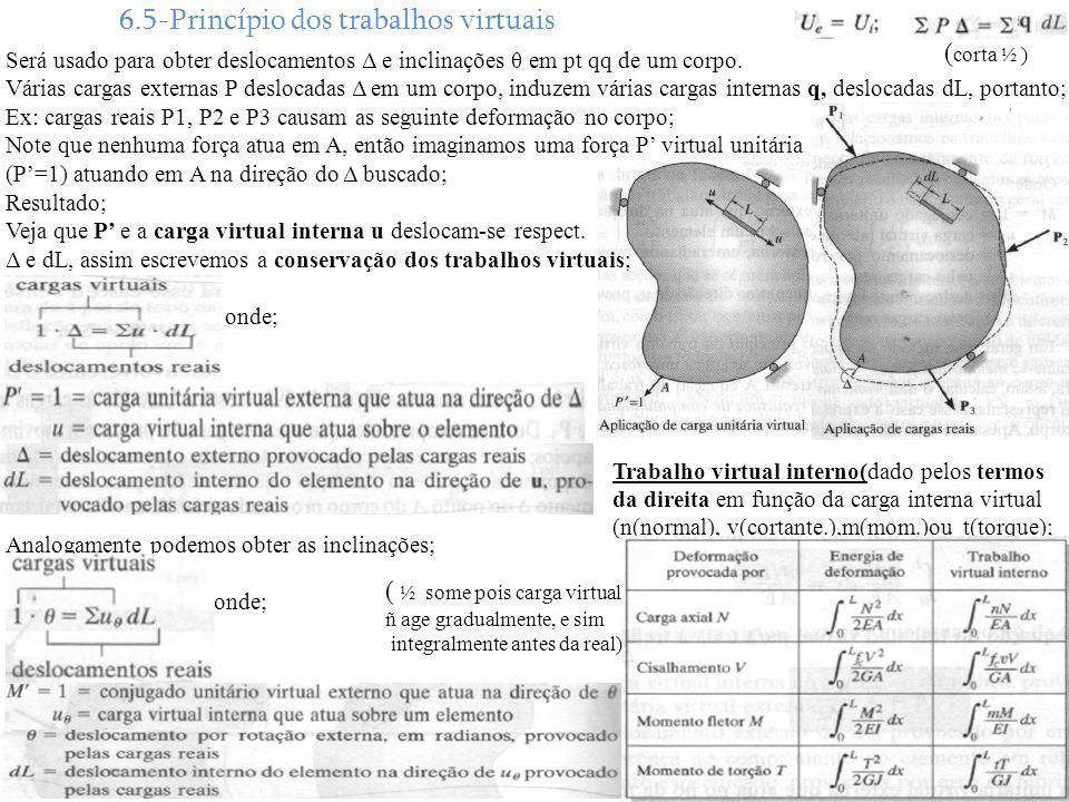 6.5-Princípio dos trabalhos virtuais Será usado para obter deslocamentos Δ e inclinações θ em pt qq de um corpo. Várias cargas externas P deslocadas Δ