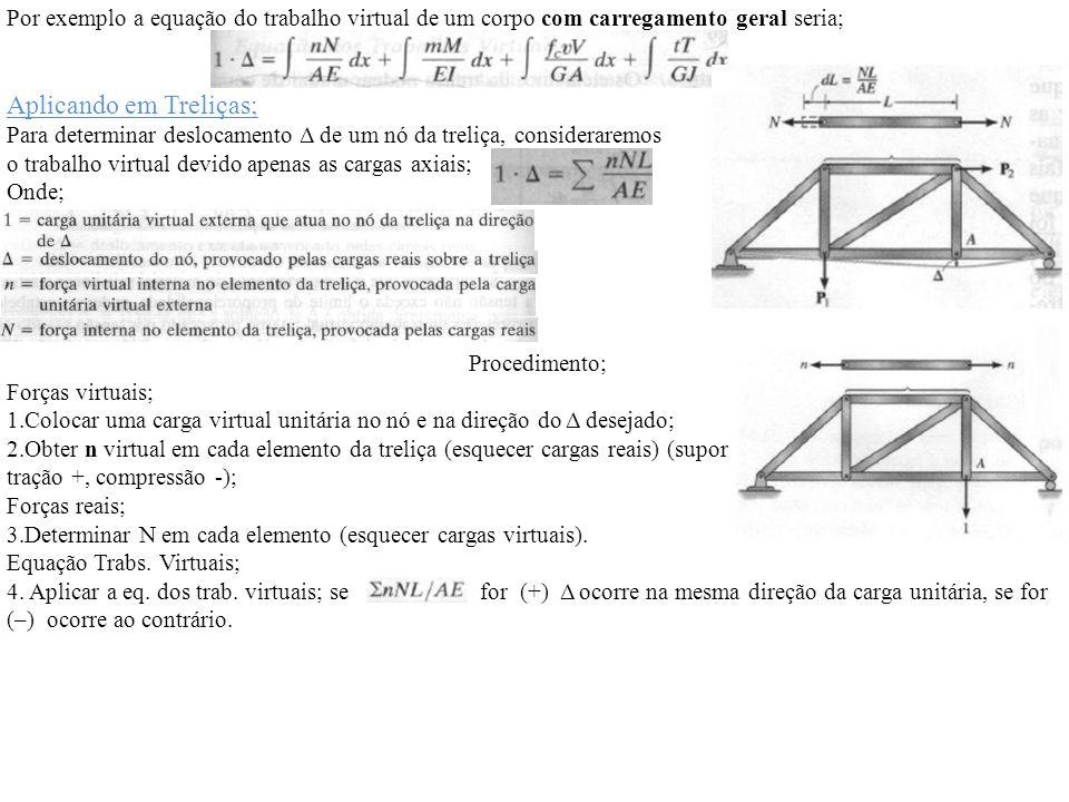 Por exemplo a equação do trabalho virtual de um corpo com carregamento geral seria; Aplicando em Treliças; Para determinar deslocamento Δ de um nó da