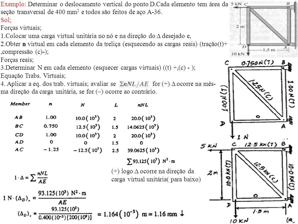 Exemplo: Determinar o deslocamento vertical do ponto D.Cada elemento tem área da seção transversal de 400 mm 2 e todos são feitos de aço A-36. Sol; Fo