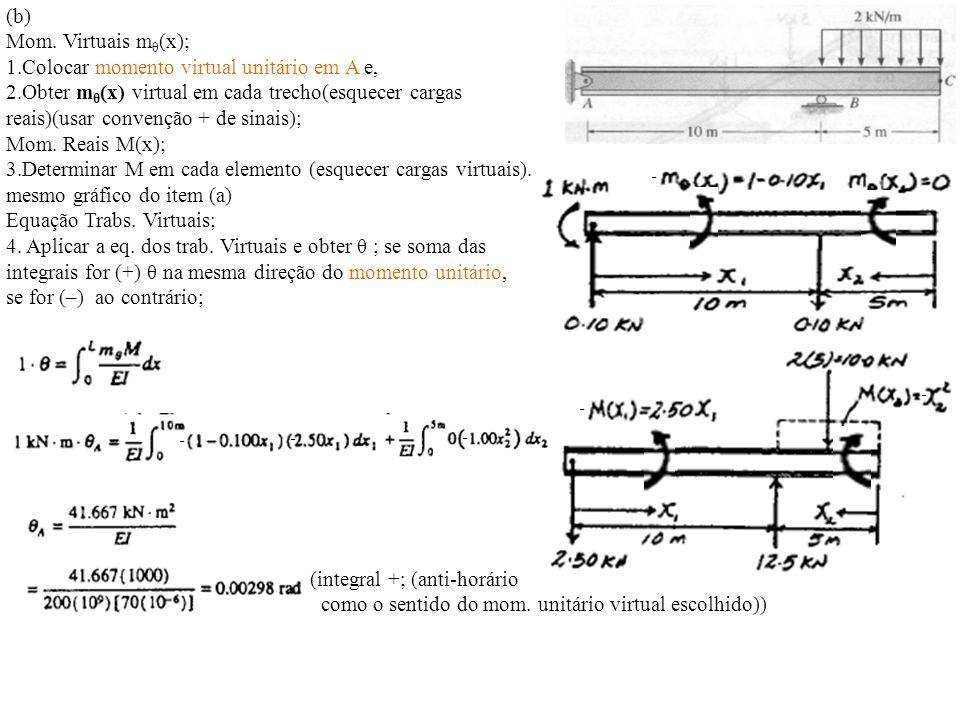 (b) Mom. Virtuais m θ (x); 1.Colocar momento virtual unitário em A e, 2.Obter m θ (x) virtual em cada trecho(esquecer cargas reais)(usar convenção + d