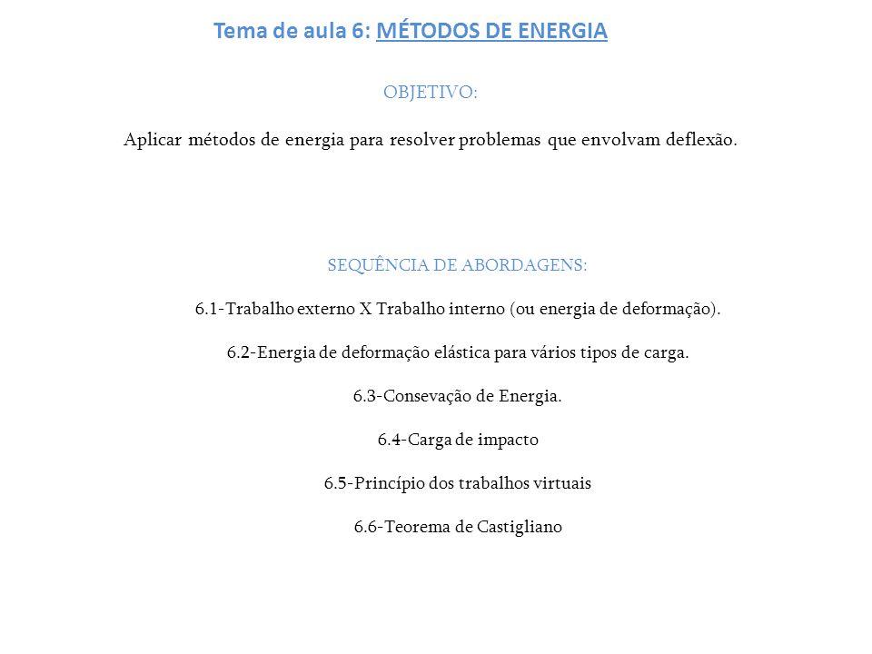 Tema de aula 6: MÉTODOS DE ENERGIA SEQUÊNCIA DE ABORDAGENS: 6.1-Trabalho externo X Trabalho interno (ou energia de deformação). 6.2-Energia de deforma