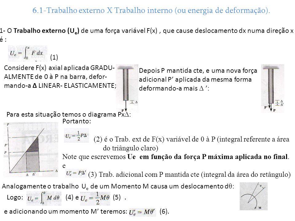 6.1-Trabalho externo X Trabalho interno (ou energia de deformação). 1- O Trabalho externo (U e ) de uma força variável F(x), que cause deslocamento dx