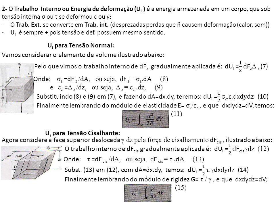 U i para Tensão Normal: 2- O Trabalho Interno ou Energia de deformação (U i ) é a energia armazenada em um corpo, que sob tensão interna σ ou τ se def