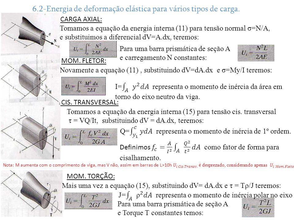 6.2-Energia de deformação elástica para vários tipos de carga. CARGA AXIAL: Tomamos a equação da energia interna (11) para tensão normal σ=N/A, e subs