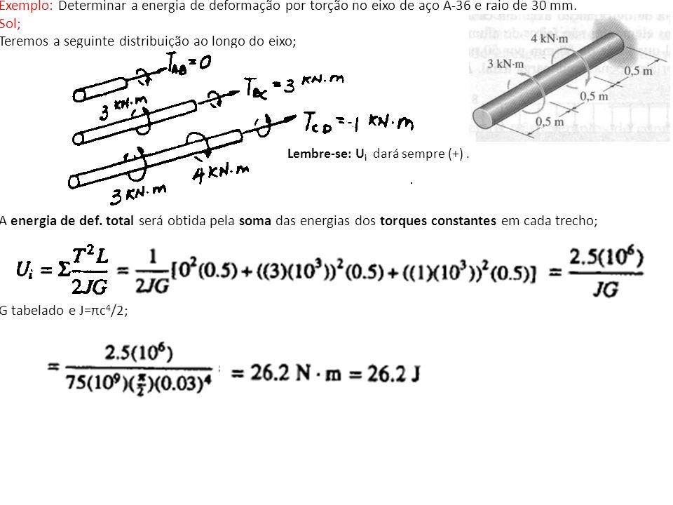 Exemplo: Determinar a energia de deformação por torção no eixo de aço A-36 e raio de 30 mm. Sol; Teremos a seguinte distribuição ao longo do eixo; A e