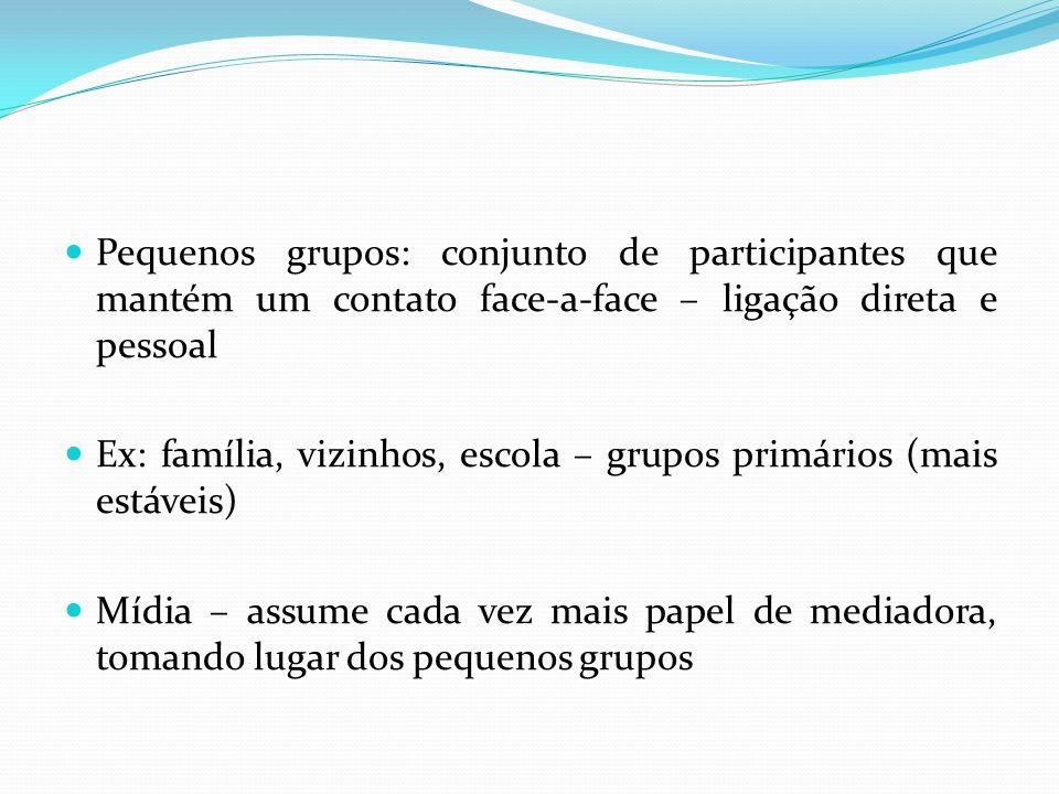 Pequenos grupos: conjunto de participantes que mantém um contato face-a-face – ligação direta e pessoal Ex: família, vizinhos, escola – grupos primári