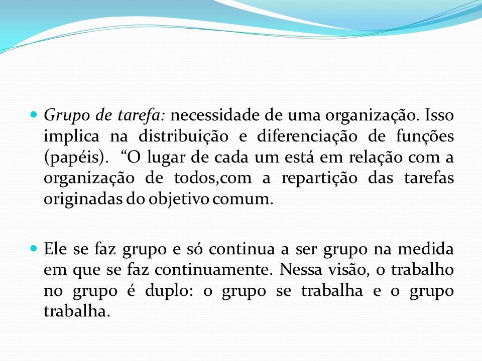 """Grupo de tarefa: necessidade de uma organização. Isso implica na distribuição e diferenciação de funções (papéis). """"O lugar de cada um está em relação"""