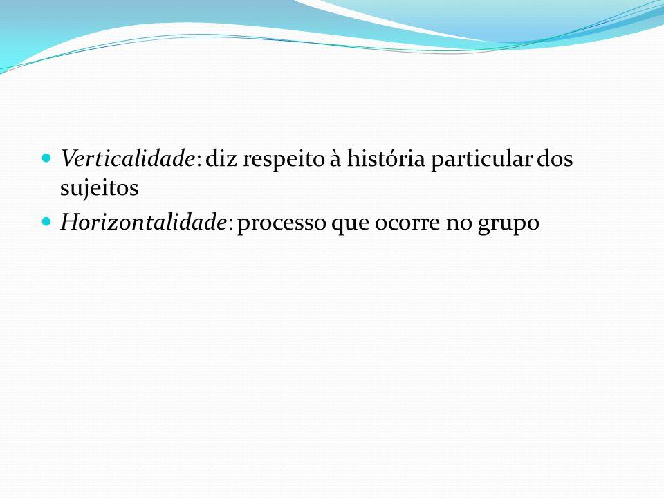 Verticalidade: diz respeito à história particular dos sujeitos Horizontalidade: processo que ocorre no grupo