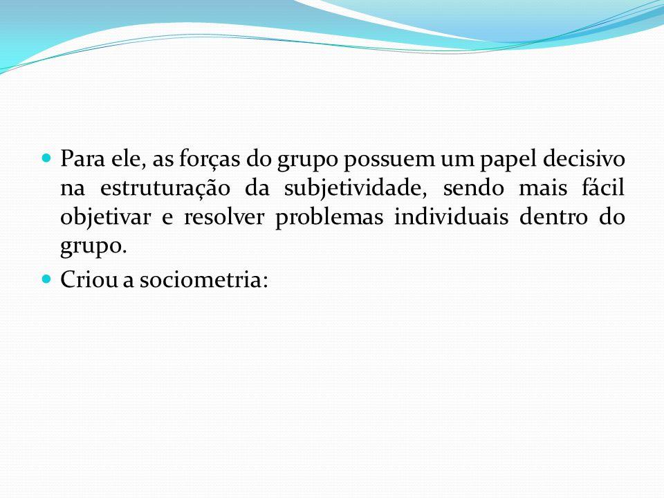 Para ele, as forças do grupo possuem um papel decisivo na estruturação da subjetividade, sendo mais fácil objetivar e resolver problemas individuais d
