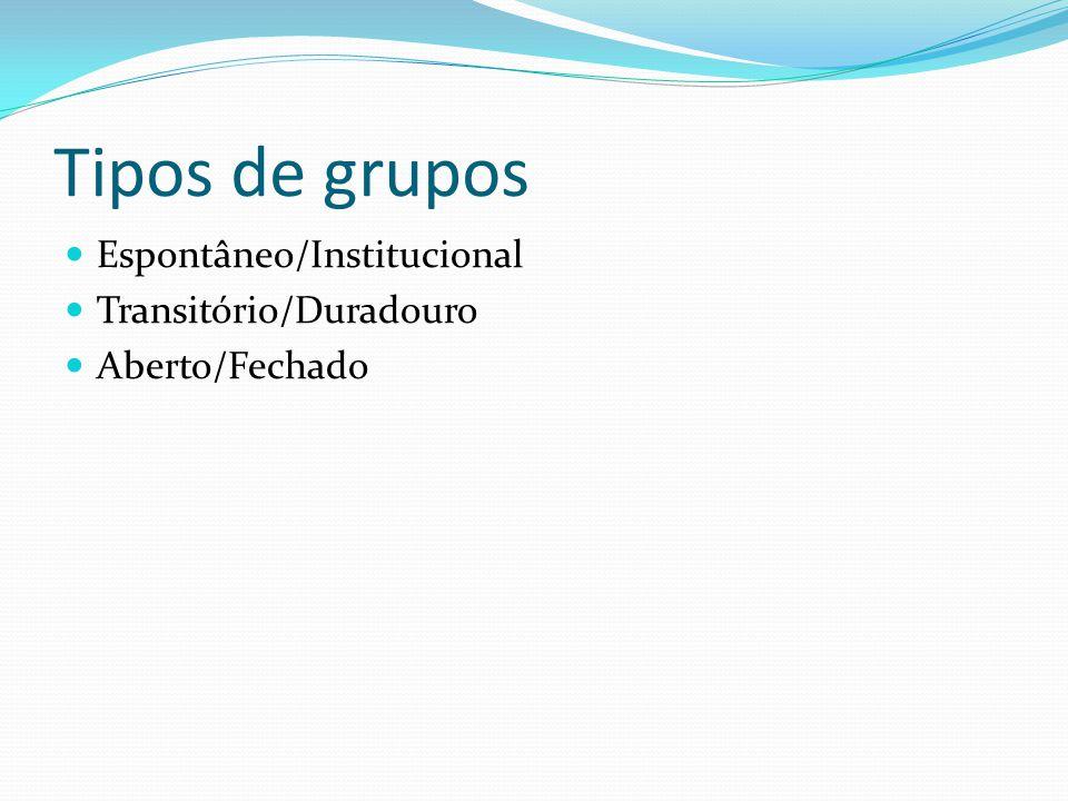 Tipos de grupos Espontâneo/Institucional Transitório/Duradouro Aberto/Fechado