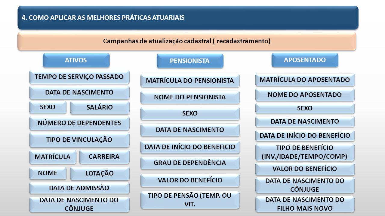 Campanhas de atualização cadastral ( recadastramento) LOTAÇÃO MATRÍCULA TIPO DE VINCULAÇÃO CARREIRA NOME SEXO DATA DE NASCIMENTO DATA DE ADMISSÃO SALÁRIO NÚMERO DE DEPENDENTES DATA DE NASCIMENTO DO CÔNJUGE TEMPO DE SERVIÇO PASSADO ATIVOS PENSIONISTA MATRÍCULA DO PENSIONISTA NOME DO PENSIONISTA SEXO DATA DE NASCIMENTO DATA DE INÍCIO DO BENEFICIO GRAU DE DEPENDÊNCIA VALOR DO BENEFÍCIO TIPO DE PENSÃO (TEMP.