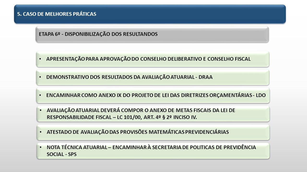 ETAPA 6º - DISPONIBILIZAÇÃO DOS RESULTANDOS APRESENTAÇÃO PARA APROVAÇÃO DO CONSELHO DELIBERATIVO E CONSELHO FISCAL DEMONSTRATIVO DOS RESULTADOS DA AVALIAÇÃO ATUARIAL - DRAA ENCAMINHAR COMO ANEXO IX DO PROJETO DE LEI DAS DIRETRIZES ORÇAMENTÁRIAS - LDO AVALIAÇÃO ATUARIAL DEVERÁ COMPOR O ANEXO DE METAS FISCAIS DA LEI DE RESPONSABILIDADE FISCAL – LC 101/00, ART.