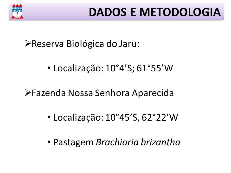  Reserva Biológica do Jaru: Localização: 10°4'S; 61°55'W  Fazenda Nossa Senhora Aparecida Localização: 10°45'S, 62°22'W Pastagem Brachiaria brizantha DADOS E METODOLOGIA