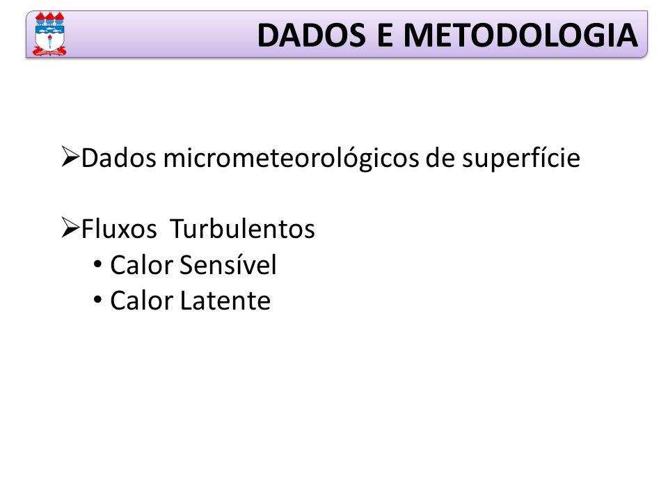  Dados micrometeorológicos de superfície  Fluxos Turbulentos Calor Sensível Calor Latente DADOS E METODOLOGIA