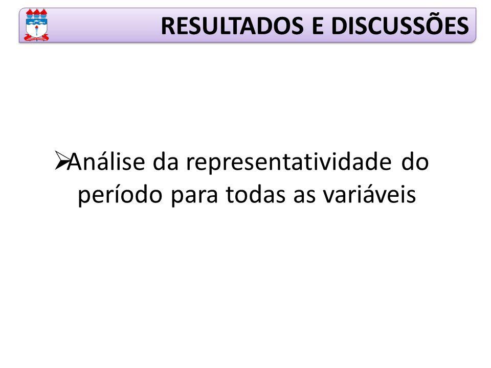 RESULTADOS E DISCUSSÕES  Análise da representatividade do período para todas as variáveis