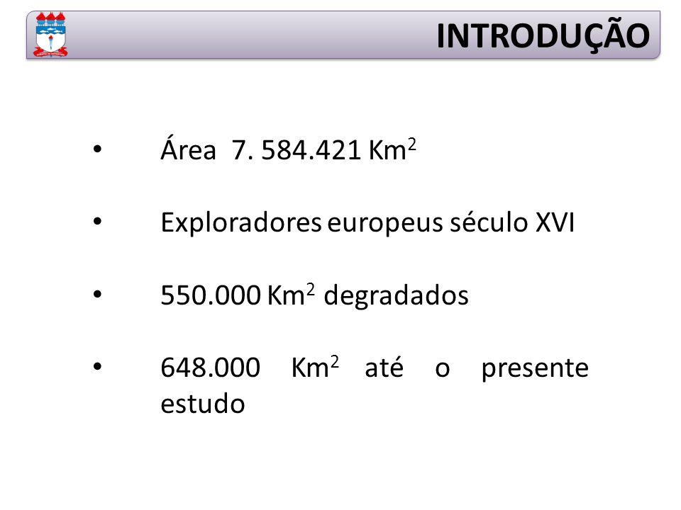 Área 7. 584.421 Km 2 Exploradores europeus século XVI 550.000 Km 2 degradados 648.000 Km 2 até o presente estudo INTRODUÇÃO