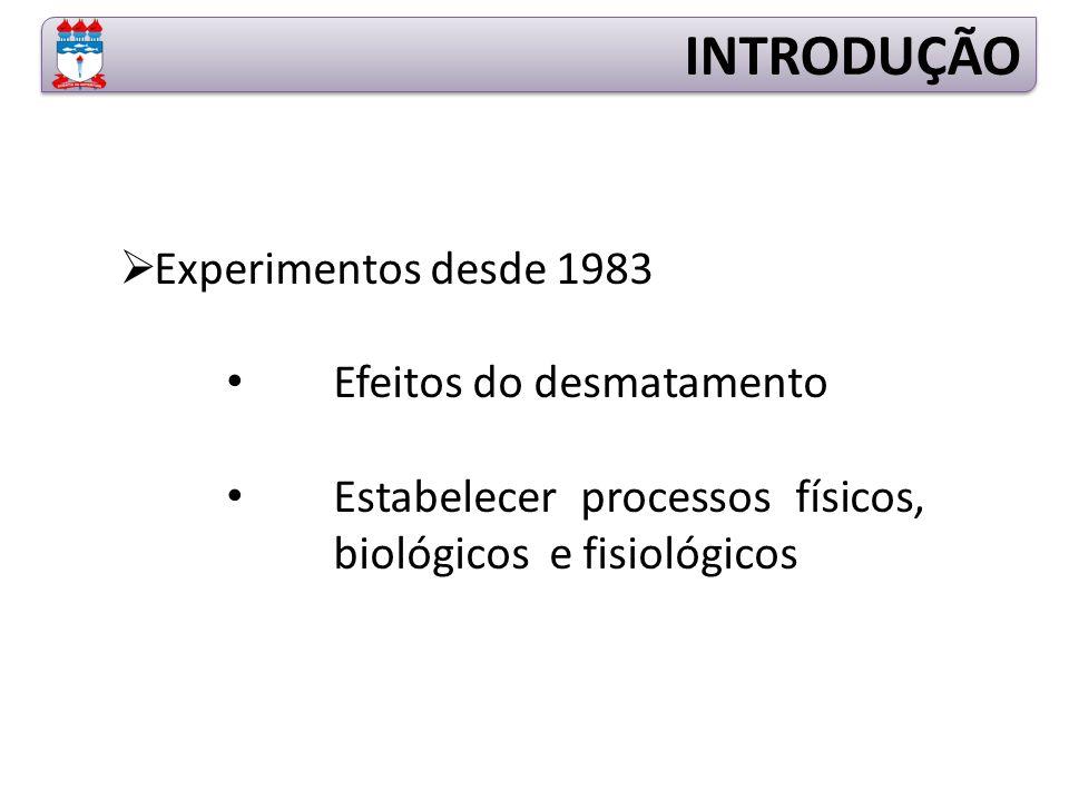  Experimentos desde 1983 Efeitos do desmatamento Estabelecer processos físicos, biológicos e fisiológicos INTRODUÇÃO