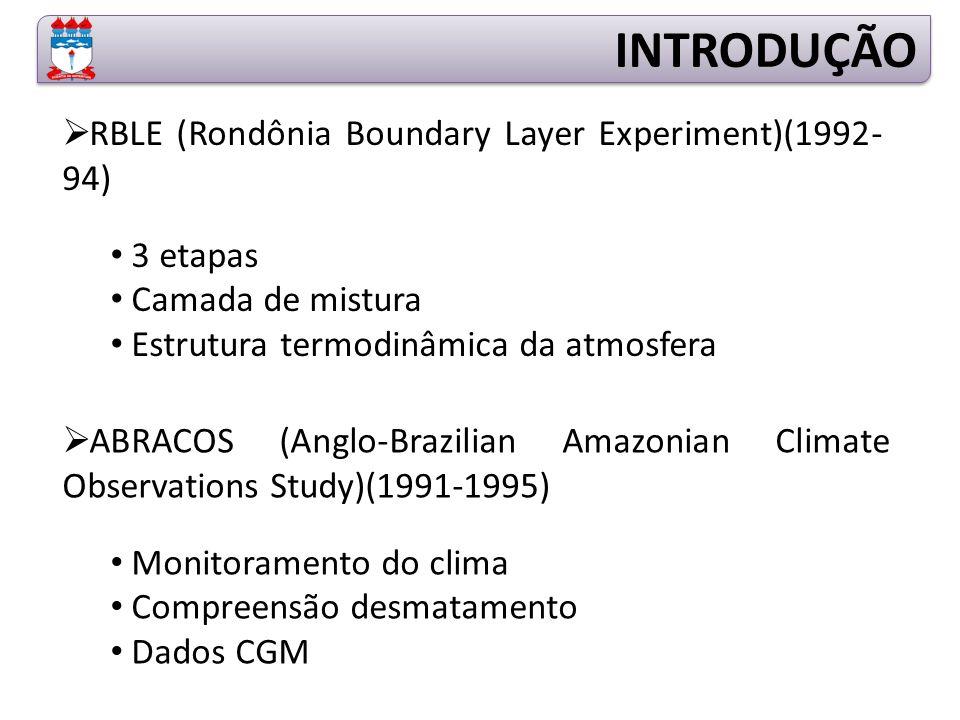  RBLE (Rondônia Boundary Layer Experiment)(1992- 94) 3 etapas Camada de mistura Estrutura termodinâmica da atmosfera  ABRACOS (Anglo-Brazilian Amazonian Climate Observations Study)(1991-1995) Monitoramento do clima Compreensão desmatamento Dados CGM INTRODUÇÃO