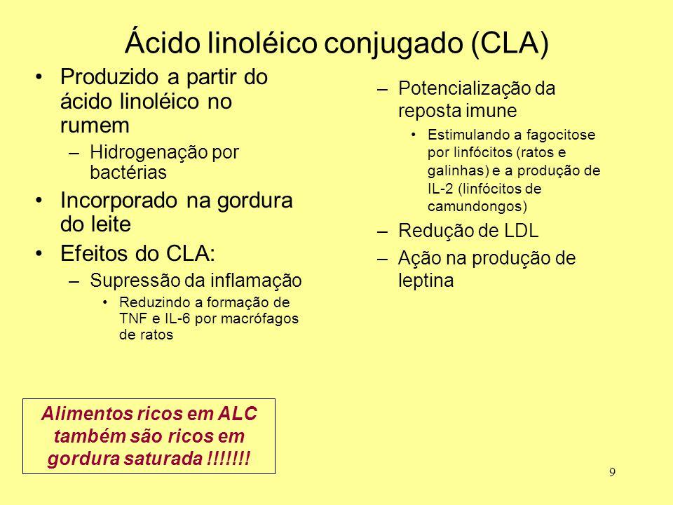 9 Ácido linoléico conjugado (CLA) Produzido a partir do ácido linoléico no rumem –Hidrogenação por bactérias Incorporado na gordura do leite Efeitos d