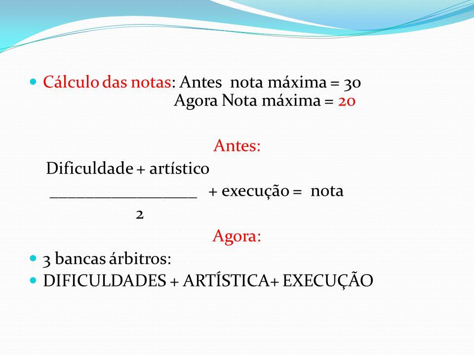 Cálculo das notas: Antes nota máxima = 30 Agora Nota máxima = 20 Antes: Dificuldade + artístico _________________ + execução = nota 2 Agora: 3 bancas árbitros: DIFICULDADES + ARTÍSTICA+ EXECUÇÃO