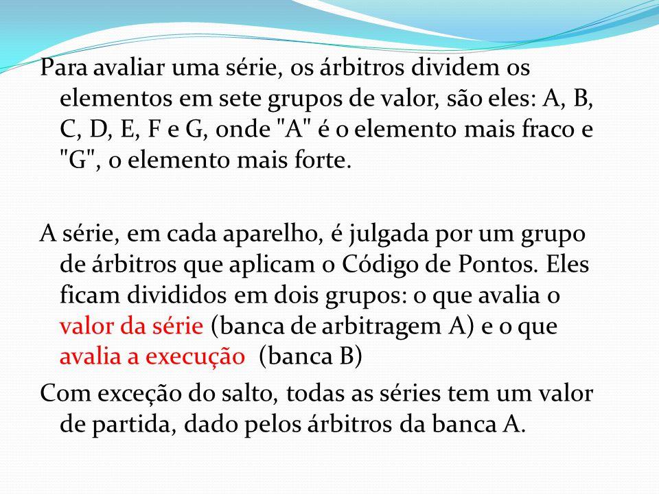 Para avaliar uma série, os árbitros dividem os elementos em sete grupos de valor, são eles: A, B, C, D, E, F e G, onde