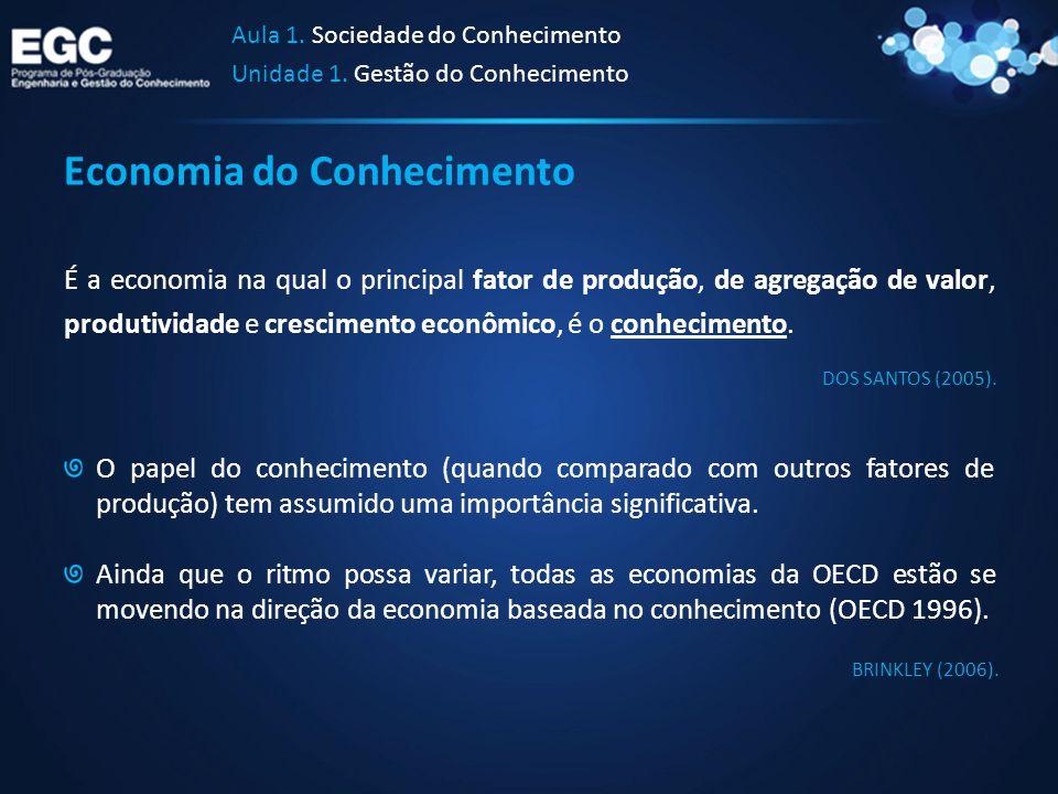 Economia do Conhecimento É a economia na qual o principal fator de produção, de agregação de valor, produtividade e crescimento econômico, é o conheci