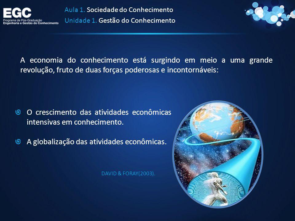 O crescimento das atividades econômicas intensivas em conhecimento. A globalização das atividades econômicas. Aula 1. Sociedade do Conhecimento Unidad