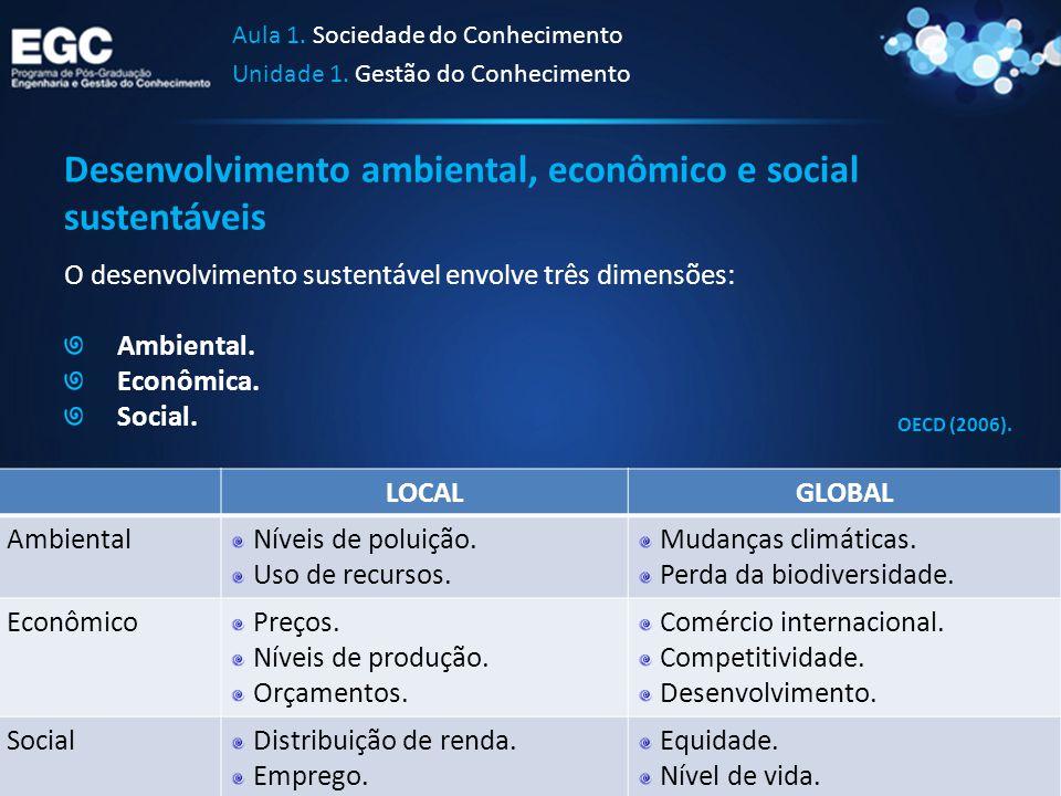 Desenvolvimento ambiental, econômico e social sustentáveis O desenvolvimento sustentável envolve três dimensões: Ambiental. Econômica. Social. Aula 1.